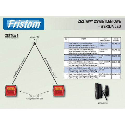 LED lighting set 2xFT-122 LED RLZ05-05